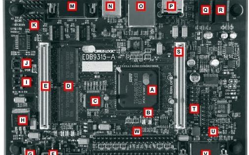 高性能嵌入式ARM MPU在医疗电子系统中的应用