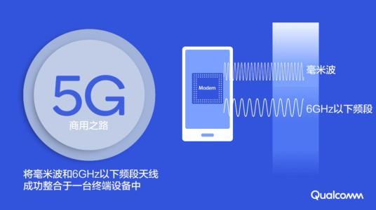 我国今年将启动5G增强及毫米波技术研发试验等工作