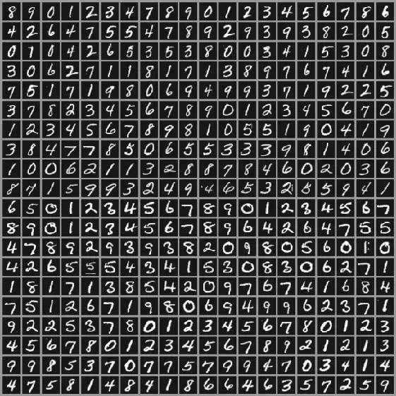 能够直接获取mnist手写体数字数据集,代码如下图片