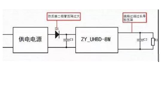 DCDC电源模块常见故障及解决方案的资料说明