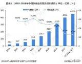 盘点2019年中国物流行业发展与变革的十大趋势