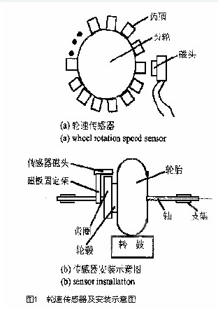 CAN总线的在汽车轮速传感器中的应用