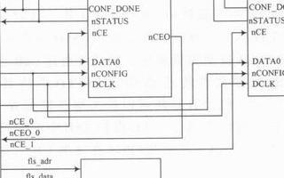 FPGA自动加载系统方案设计详解