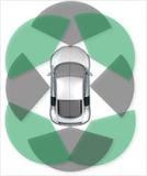 77Ghz单芯片毫米波传感器助你实现自动停车