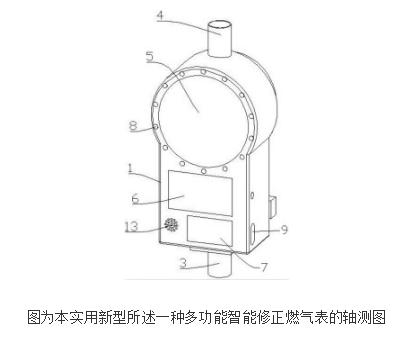 多功能智能修正燃气表的原理及设计