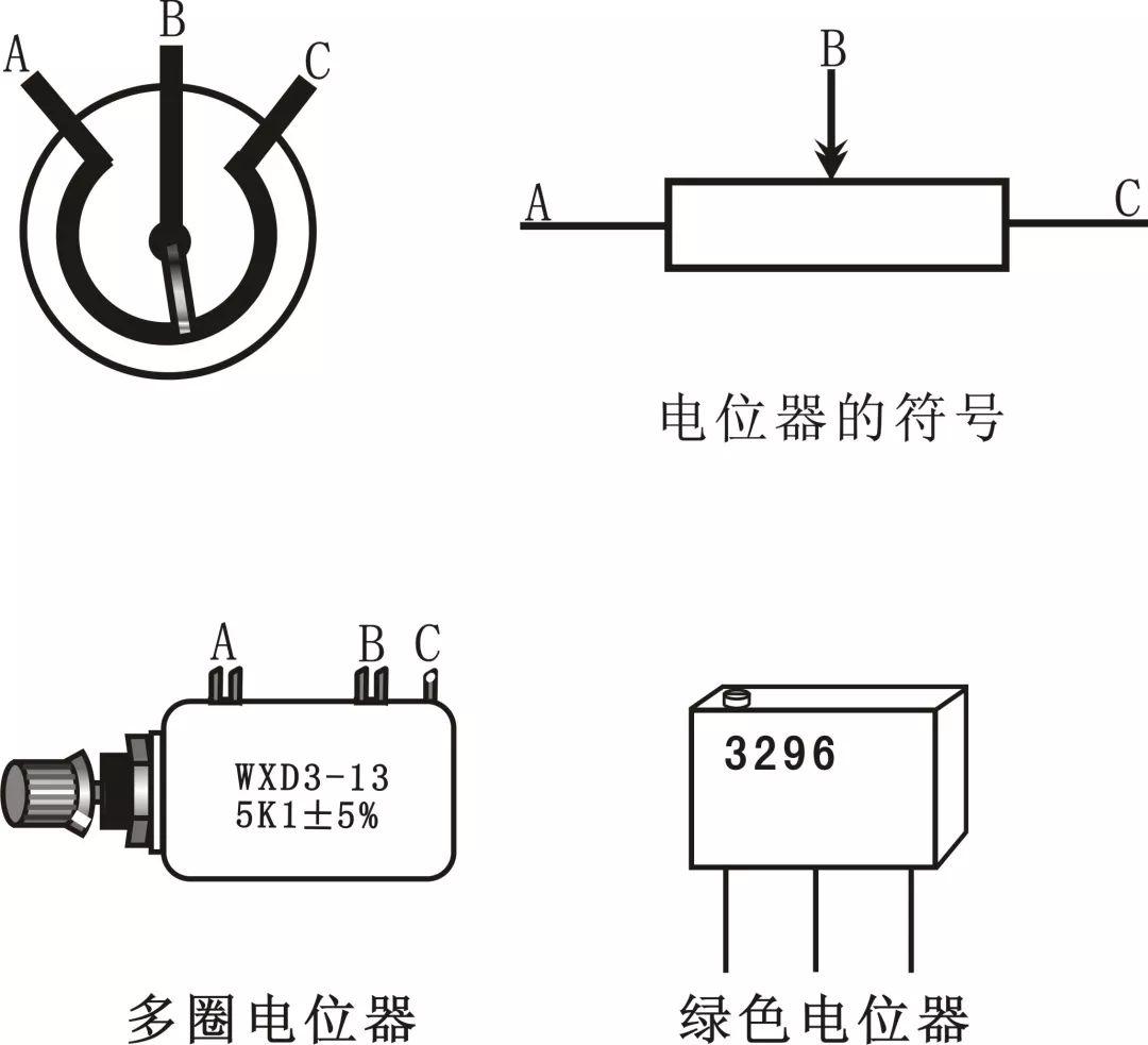 其典型电位器基本结构如下图所示,均由电阻体,滑动臂,转轴,外壳和焊片