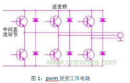 大功率模块驱动电源的电磁兼容设计的资料说明