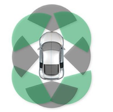 汽车制造商正在采用毫米波雷达传感器实现自动停车