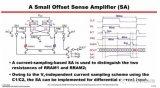 国际首个基于阻变存储器的可重构物理不可克隆函数芯...