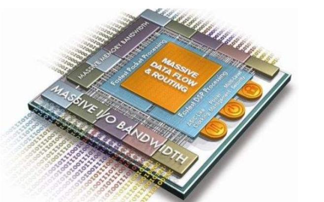 XA ARTIX-7 FPGA的数据手册免费下载