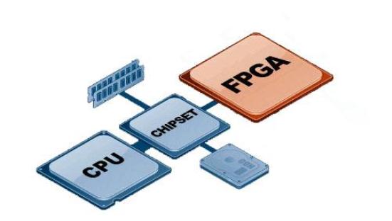 Kintex UltraScale FPGA的数据手册和直流和交流开关特性说明