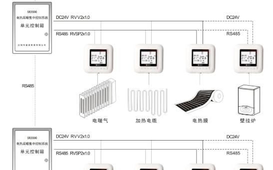 工业生产中的DCS系统需要注意的事项