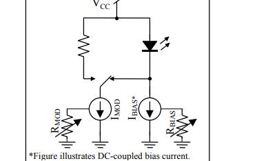 Maxim激光驱动器与激光二极管的接口应用资料说明