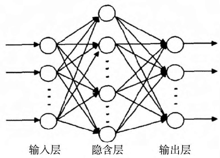 摩根大通说要解决人工智能在算法中,如何进行电子交易等难题