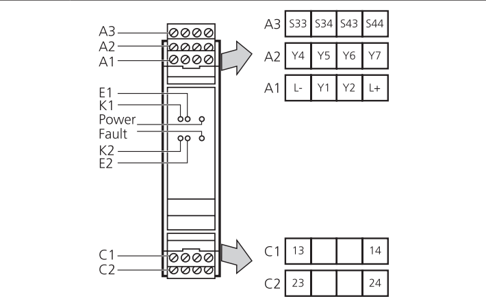 G1501S安全繼電器操作使用說明書