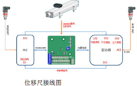 IS580 1代軸卡軟件使用方法說明資料免費下載