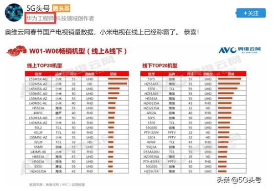小米电视不断地下沉渠道 2019开年销量大爆发