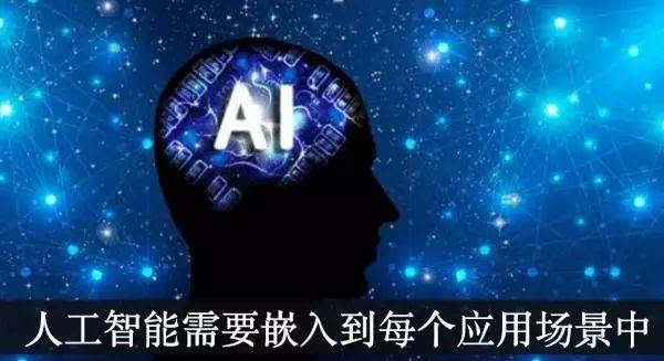 全球10家引领人工智能革命的公司汇总