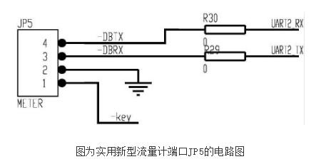 基于MEMS热式流量传感器的工商业大流量远传燃气表的原理及设计