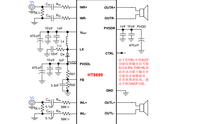HT8699立体声音频功率放大器的数据手册免费下载