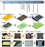 清华大学采用智慧打印技术制备出新的柔性电路