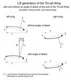 介绍来自华盛顿大学的微型扑翼机器人