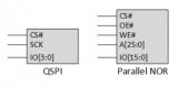 如何使用高速NOR闪存配置FPGA