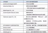 瑞萨电子推出RZ/G系列微处理器的第二代产品——基于64位Arm® Cortex®-A57和Cortex®-A53核的RZG2系列