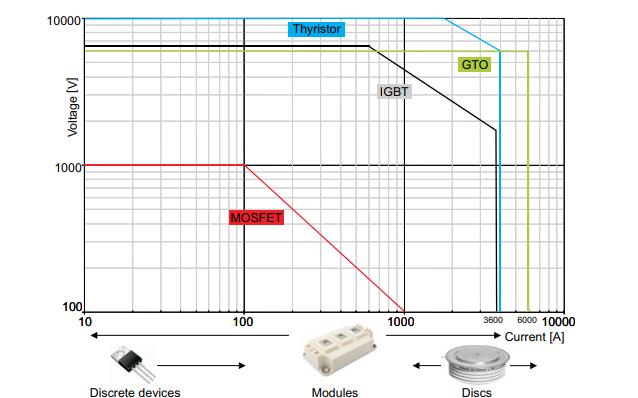 赛米控功率半导体应用手册第二版电子书免费下载