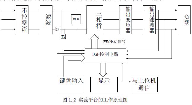 如何使用DSP和三相桥的电力电子教学实验平台的龙8国际娱乐网站资料说明