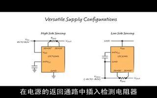 80V宽范围I2C电源监视器的特点介绍