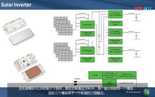 全新的Q0和Q2系列功率模块的特点及应用