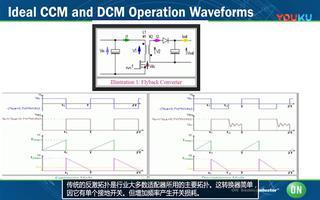 NCP1568的优势介绍及应用