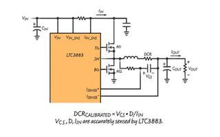 LTC3883单相同步降压型控制器特点及应用