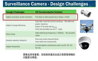 将步进电机驱动器应用在监控摄像机中