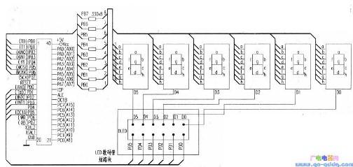 AT90S8515单片机对LED数码显示管的控制...