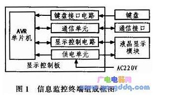 AVR单片机和LCD液晶模块对信息监控终端的控制...