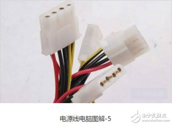 再接下来就是硬盘供电了,硬盘供电也是4pin接口,电源接口如下图图片