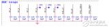 EMC设计的九个小知识