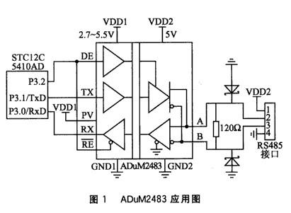 基于采用磁耦隔离和硬件零延时技术的RS485总线...