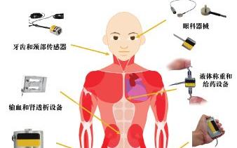 选用医疗电子传感器的不同要求