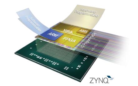 汽車系統的所有可編程FPGA解決方案的資料說明