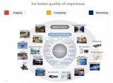 ADAS几大传感器产品的市场预测