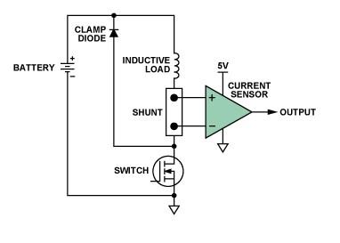 如何减少EMI在精密模拟前端放大器应用中的误差