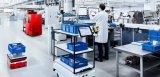 德国SICK以传感器智能践行工业4.0