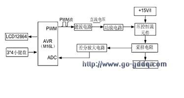 AVR单片机的高精度数控恒流源设计