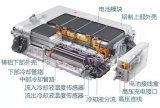 深度分析動力電池冷卻系統3大技術路線