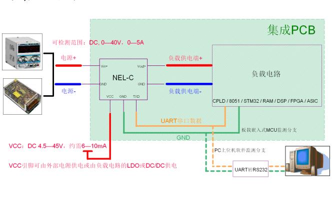 NEL-C电流电压采集监测模块的用户手册免费下载