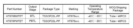 HT876 兩節鋰電池串聯立體聲2x10W音頻放大解決方案