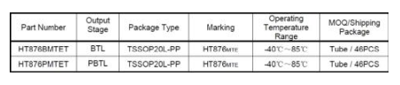 HT876 两节锂电池串联立体声2x10W音频放大解决方案